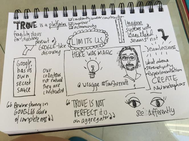 Thumbnail for Trove presence at ALIA Information Online 2015