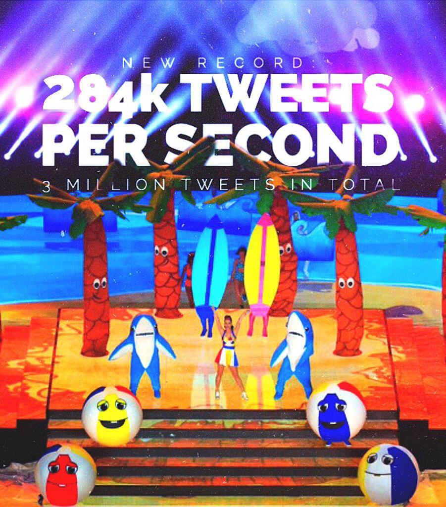 Katy Perry » Super Bowl XLIX Halftime Show (Pág. 1) | 2 PREMIOS EMMY | 121.5M de espectadores [II] B85T3o2CcAE4Rtg