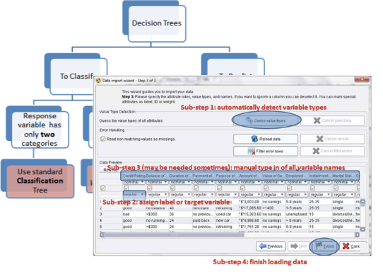 download Engineering Measurements: Methods and