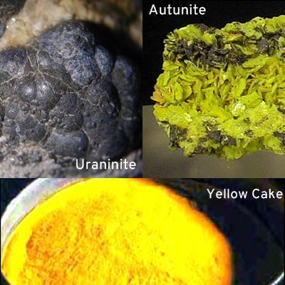 64 Gambar Bentuk Uranium Terbaik