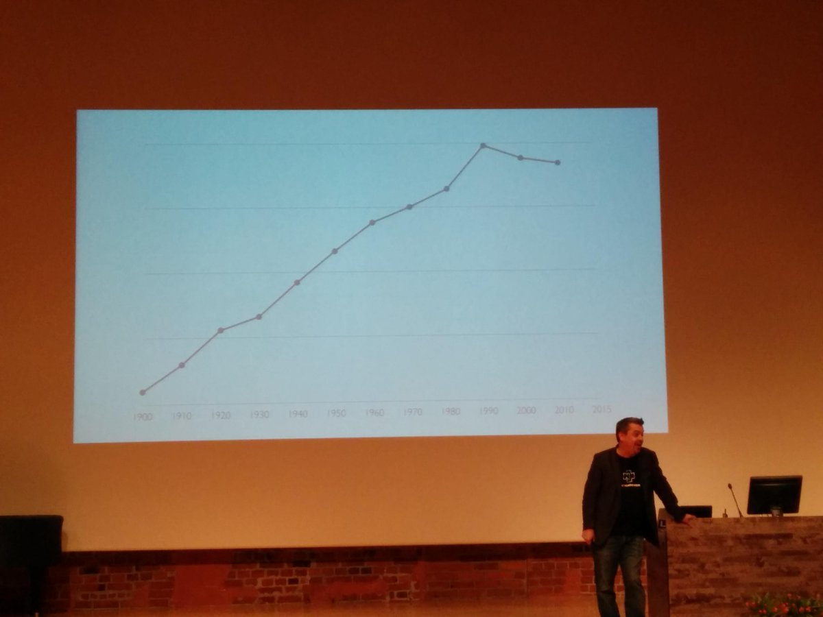 Den riktiga trenden för medierna. I ett lite större perspektiv. #mediesprak http://t.co/eUCrrV71W6
