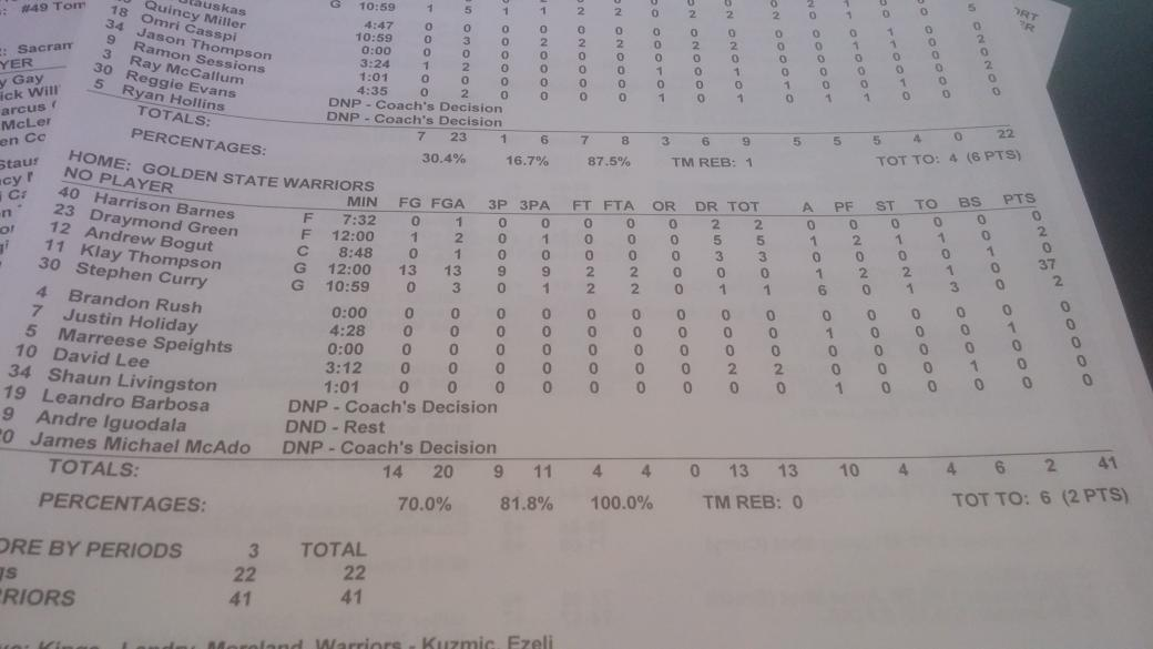 Official boxscore of #Klay's epic quarter. Good Lord, 13-for-13 field, 9-for-9 treys! #Warriors #Roaracle http://t.co/WXiViHIxf4