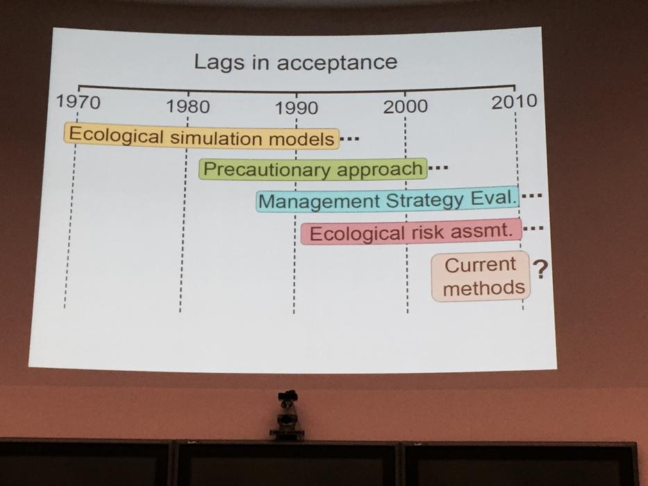 Randall Peterman timeline to accept new methods #ideas15 http://t.co/9u7FtaHnre