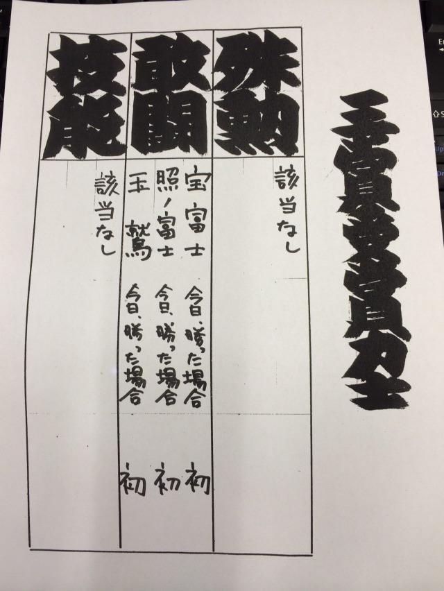 <三賞受賞力士>#sumo 本日、三賞選考委員会が開かれ、次のように決定しました。  (殊勲賞)該当者なし (敢闘賞)本日勝った場合、宝富士      本日勝った場合、照ノ富士       本日勝った場合、玉鷲 (技能賞)該当者なし  - scoopnest.com