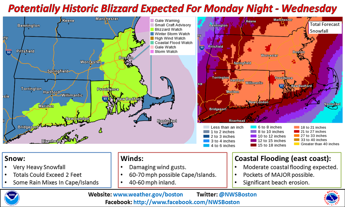 Please RT, Potentially Major & Destructive Winter Storm/#Blizzard expected Mon night - Wed. via @NWSBoston http://t.co/jTUw9VwxLd #alert