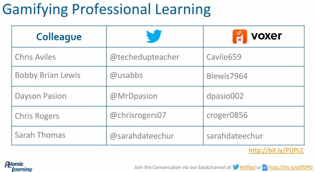 More colleagues who gamify learning are @MrDpasion @sarahdateechur #aussieED http://t.co/JQcccpjtBO