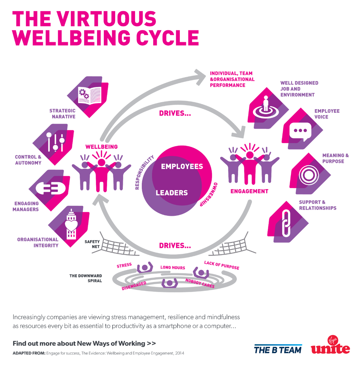 5 things we need to know about the future of work http://t.co/BLTIlSJQ31 #readbyrichard http://t.co/gsMRmgwJMh