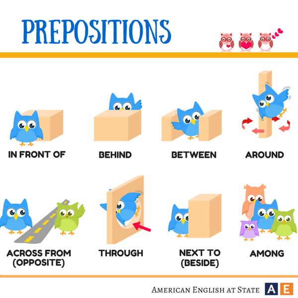 Si estás estudiando inglés, esta imagen te ayudará con las ...