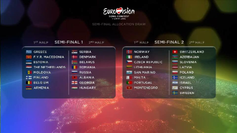 Allocation Draw, Eurovision 2015 - semifinales