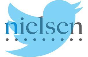 How @NielsenSocial Is Measuring the Evolution of #SocialTV http://t.co/uDmpRXnF5h #ratings #TV #media #futuretv http://t.co/PYG7UYuFSW