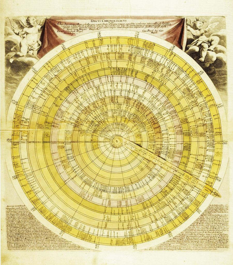 RT @brainpicker: A visual history of our efforts to map time, dating all the way back to antiquity http://t.co/eElgx4v7b6 http://t.co/Nv6k3…