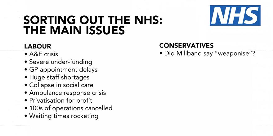 NHS. A handy guide to the 2 main parties' principle concerns going into the general election. http://t.co/OJshiKJP7X