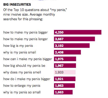 how can i make my penis big need blow job