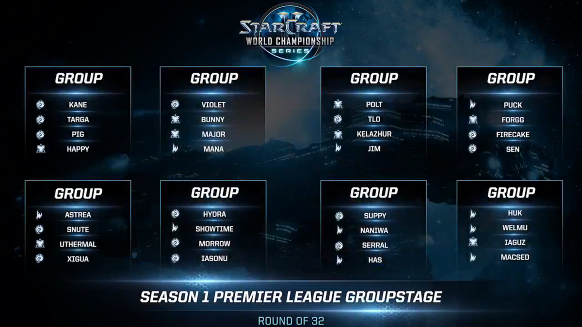 2015_WCS_PL_Ro32_Groups