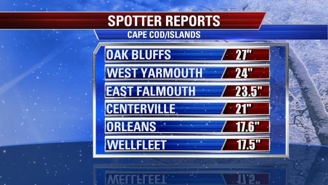 The Cape & Islands Snow Totals so far... #Fox25 #Blizzardof2015 http://t.co/USOgE79Zz3