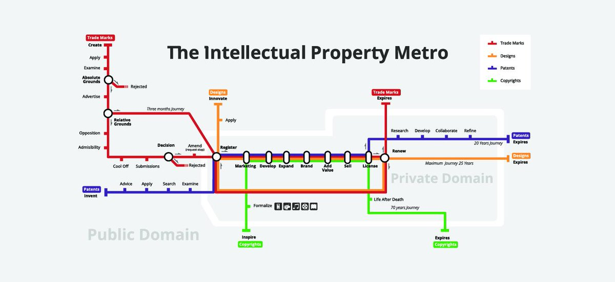 Check out the Intellectual Property Metro by OHIM