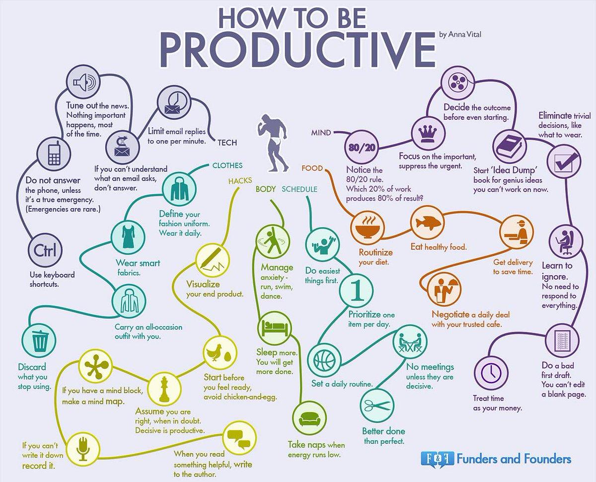 Esta #infografía te dará tips básicos para ser más productivo en tus tareas diarias  http://t.co/3fNx8idzF3 http://t.co/HmhDb7nTPw