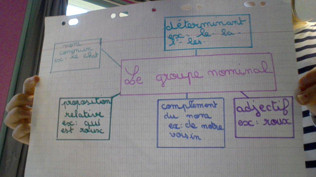 """""""@CM2_Esplanade08: #cartementale Voici notre carte mentale sur le groupe nominal (Idriss et Fiona) http://t.co/9XA2y3EWMI""""#forumatice"""