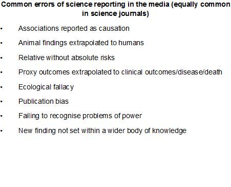 Common errors in science reporting in the media and in scientific journals. http://t.co/ZSjQgGJGyG