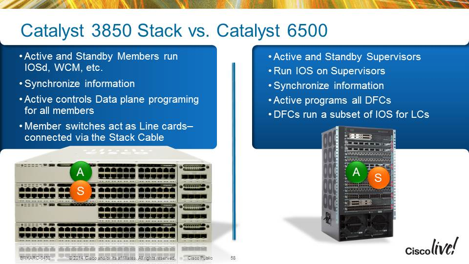 cat6500 hashtag on Twitter