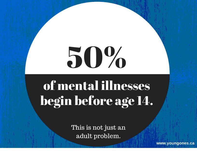 50% of mental illnesses begin before age 14 http://t.co/JOSpAGFBoZ via @youngonesorg #BellLetsTalk #GivingLifeBlog http://t.co/yPblHw8kDg