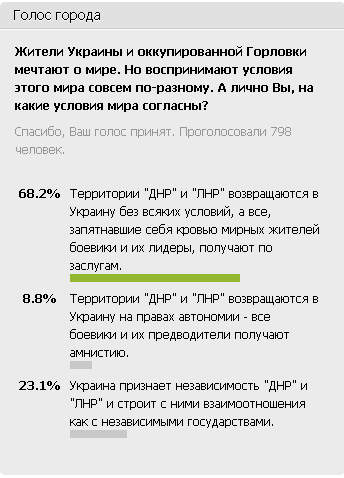 """Террорист из """"батальона Лешего"""" в Винницком суде получил 9 лет тюрьмы с конфискацией - Цензор.НЕТ 1497"""