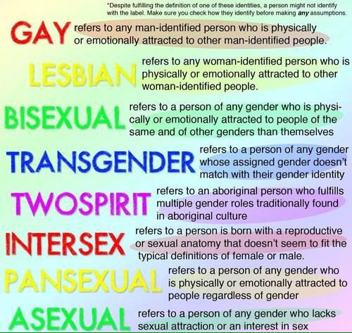Be. Excuse the difference between pansexual and bisexual with