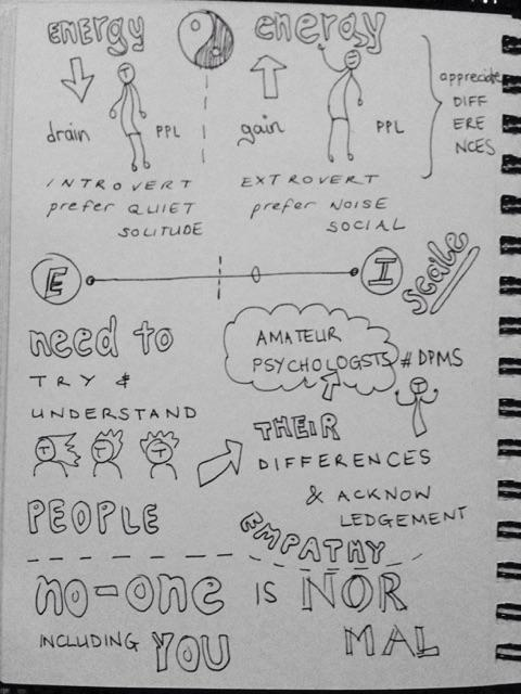 'people are weird, I'm weird' dpms need to be amateur psychologists by @thesambarnes #sketchnote #dpmuk15 http://t.co/KY2I2tVbba