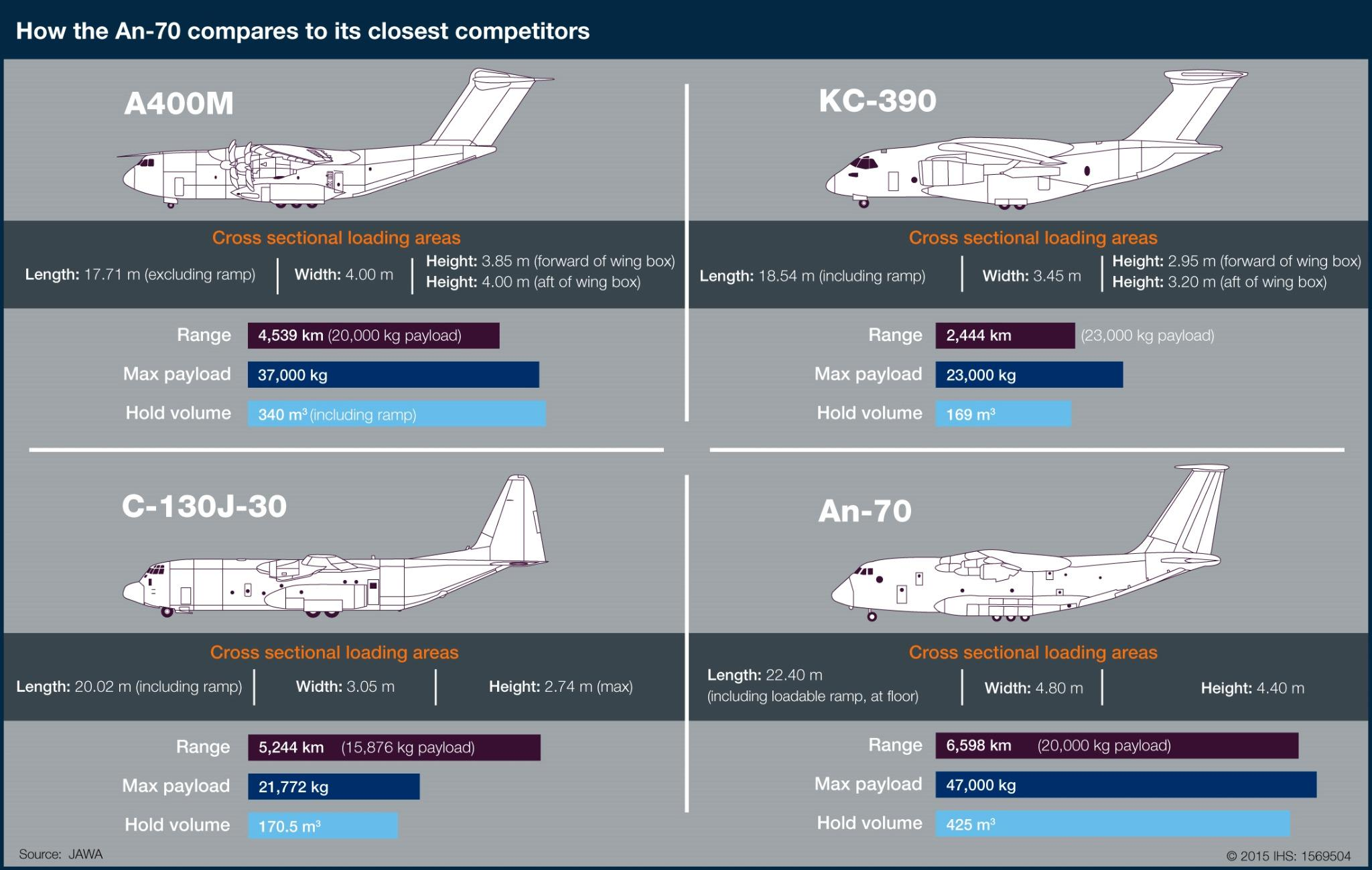 Antonov  : An 70 et autres - Page 2 B8go-z_CEAA5F17