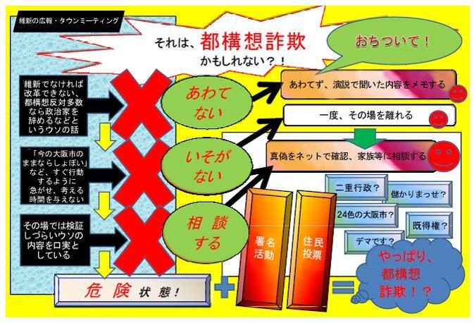 維新のやってることは詐欺的だ → じゃあ、詐欺にひっかからないよう啓発する画像を作ろう!と思って調べていたら、鳥取県警の「振り込め詐欺注意警報!」という画像を見つけたので、すぐにコラが出来上がりました。拡散希望。 http://t.co/LRr8ZLM84k