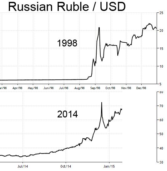Russian Economy General News: #3 - Page 38 B8jLNX7IcAEoQ7-