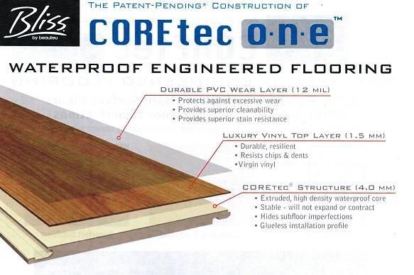 Secrets About Luxury Vinyl Tile Flooring - WFCA