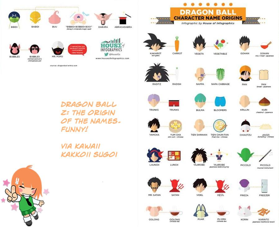 Dragon Ball Z Cartoon Characters Names : Cartoon character names starting with z adultcartoon