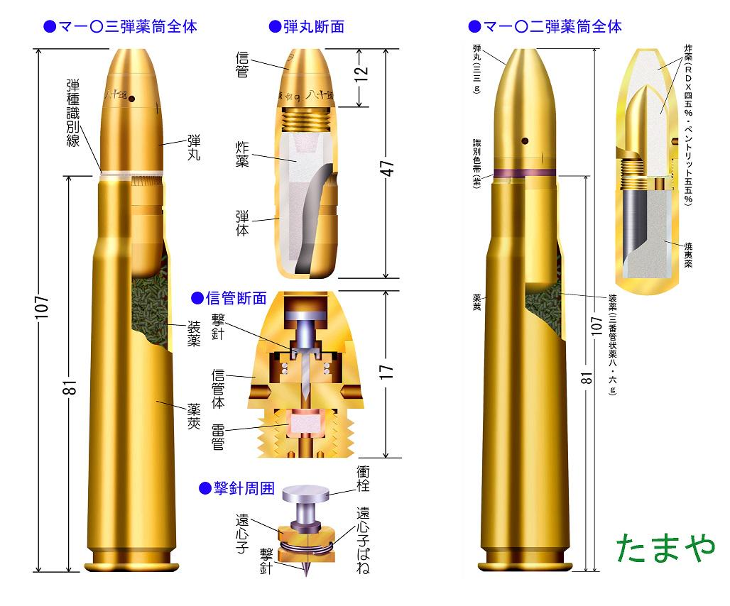 """たまや auf Twitter: """"@FHSWman  マ一○三の信管を空気信管に換えたやつの図面はちょっと今出ませんけど、着発信管の構造がそっくりですね。マ一○三とその信管はイタリアから輸入した同種の弾薬を改良したものですから、その辺に技術的な接点があるのかしら。 http://t.co/10r15hDYQs"""""""