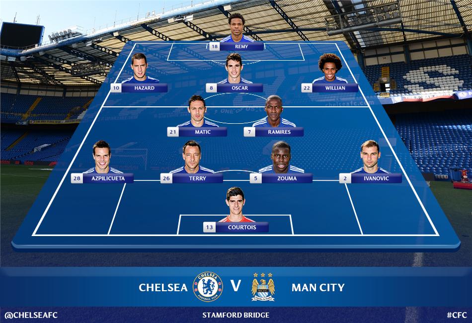 Chelsea Vs Man City Line Up: Starting Line-ups: Chelsea V Man City