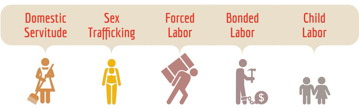 5 Common forms of #ModernSlavery in our world today: http://t.co/AOuVSxVH6M http://t.co/L4f7Rtcrhh