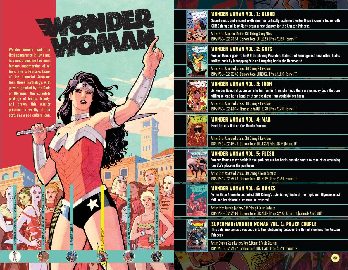 Thumbnail for Wonder Woman in DC Essential Graphic Novels and Chronology