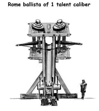 バリスタ 古代からの由緒正しい設置式大型投射武器。大型から一人用のまで大小様々なサイズのやつをみんな使ってたけどローマ人はやろうと思えば3タレント(≒80kg)の矢弾を投射するための巨大バリスタとか建造できたんだよなぁ(畏敬)
