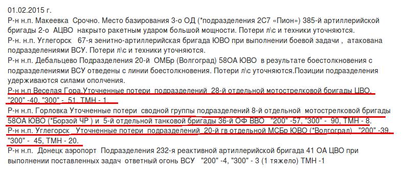 В Дебальцево террористы обстреляли мирных жителей, собравшихся эвакуироваться. Есть раненые - Цензор.НЕТ 5383
