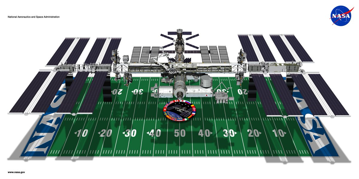 Did you know the @Space_Station spans the area of a US football field? http://t.co/uqtWqvOyhe #SB49 #superbowl #ISS http://t.co/rRPkI3hD4T