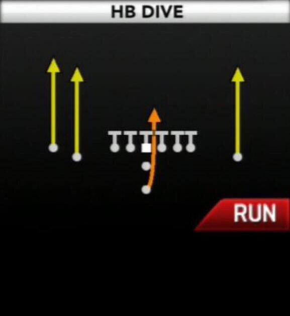 John Madden would have called this play. #SupeBowlIXLIX http://t.co/1LiOHMJHtI
