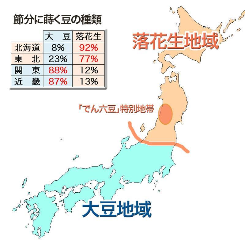 おっす、おら節分は落花生。国内大豆生産量第1位の北海道では落花生を、そして落花生生産量第1位の千葉県では大豆を蒔いてる、ってのがおもしれえなや。へばな。 pic.twitter.com/oCODYfzTEr