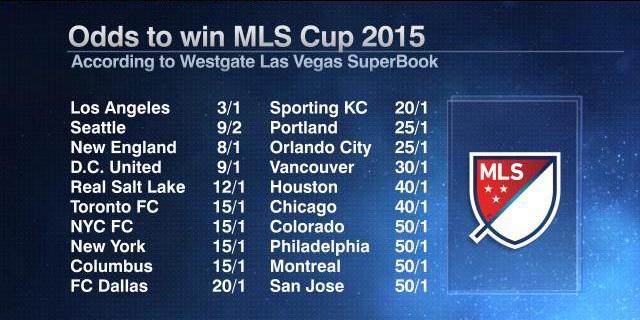 2015_Vegas_MLSCup-odds