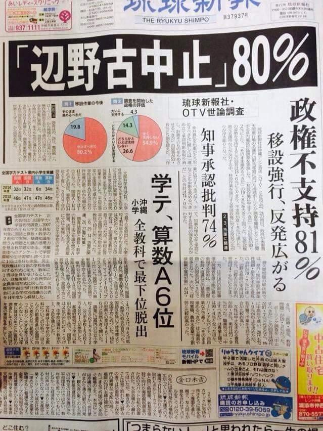 独立運動が起こっても不思議ないレベルか。RT @daisumatsu: 辺野古中止80%、政権不支持81%。読売とえらい違い。全国にこの数字を広めたい。 http://t.co/3OLu83XcFS