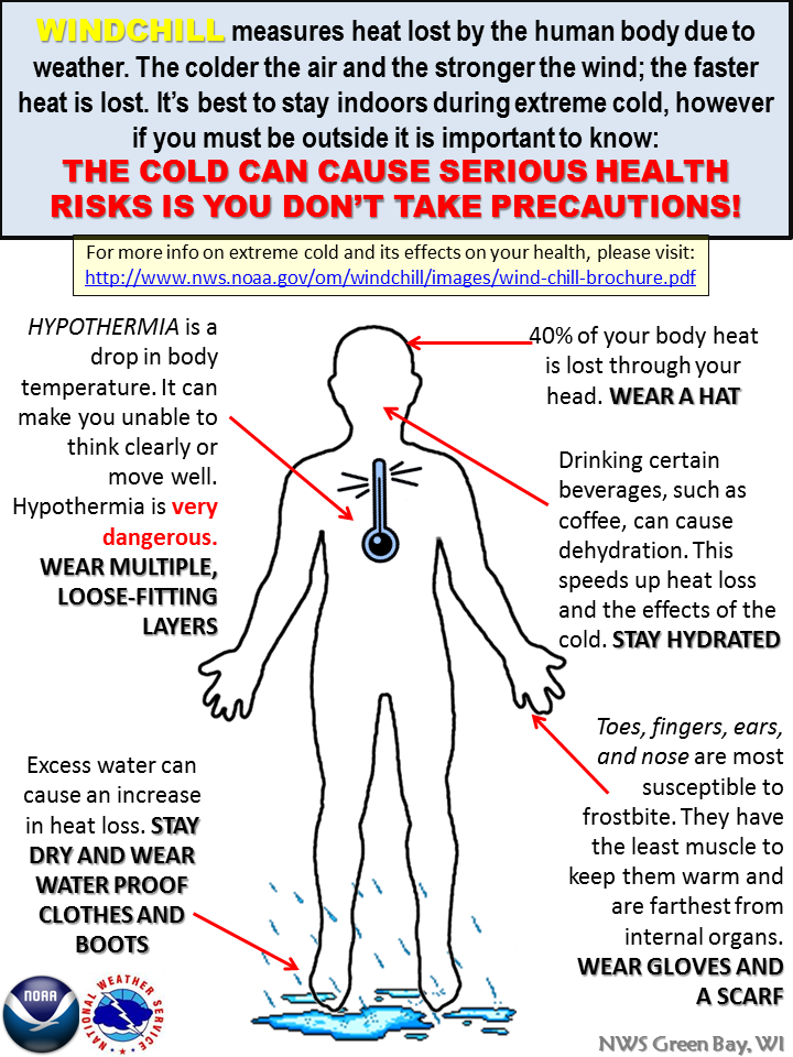 how to get cold out of your body