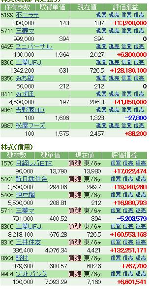 cis@株 先物 FX 仮想通貨 リネレ...