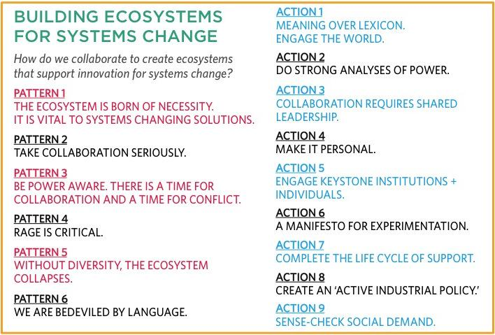Check out key findings of #unusualsuspects session on #ecosystems 4 #systemschange Tweet chat in 40min #siecosystem http://t.co/WNWyNvBRMh
