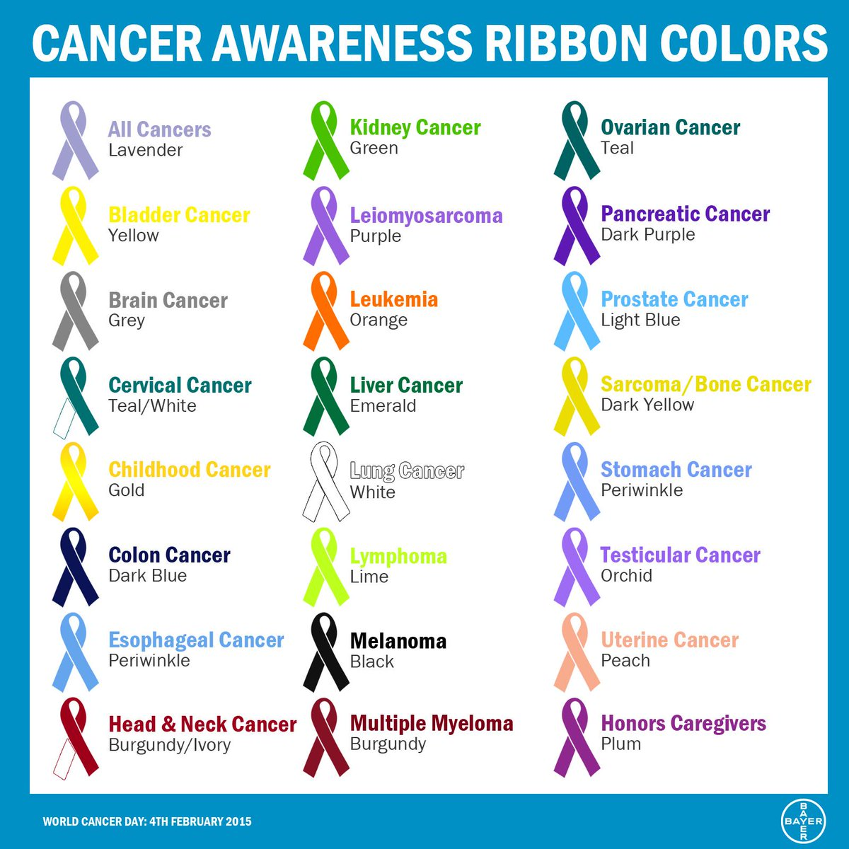 All cancer awareness ribbon color all cancer ribbon color free dyk all cancer awareness ribbon colors spread the word solutions cancer awareness ribbon coloring page cancer awareness ribbon color chart nvjuhfo Choice Image