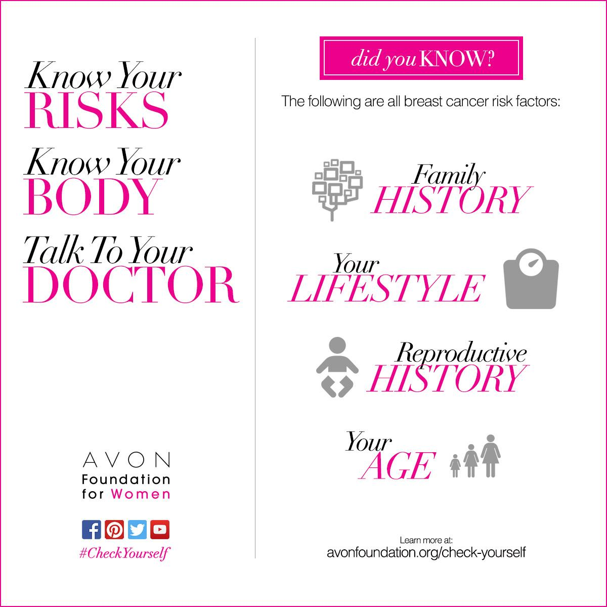 RT @avonfoundation: Let #WorldCancerDay serve as a reminder to #CheckYourself & take action for your #breasthealth http://t.co/vYkMRM867I h…