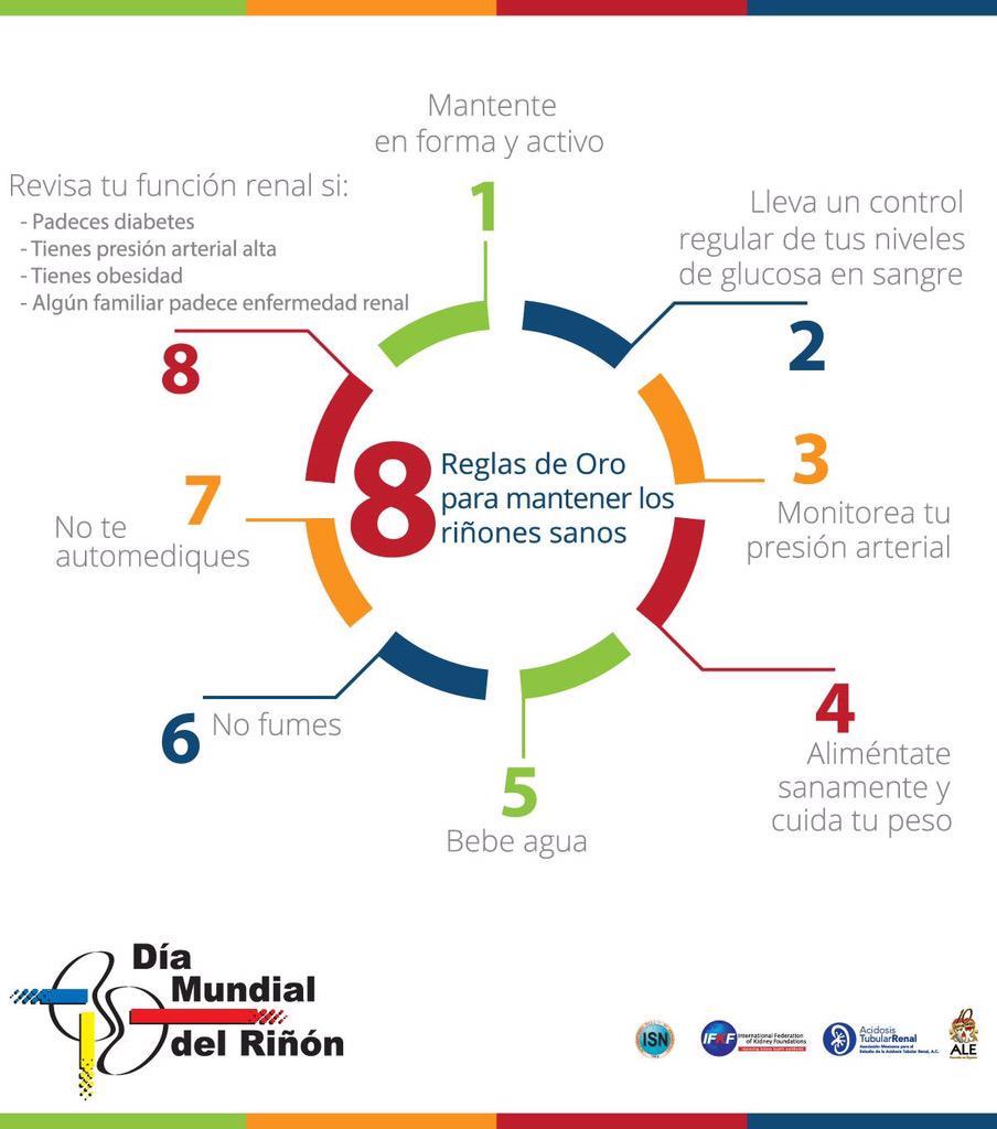 Practica las #8ReglasDeOro para que tengas riñones sanos. #SaludRenalParaTodos #DíaMundialDelRiñón #Marzo12 http://t.co/v3ozZIpAnP